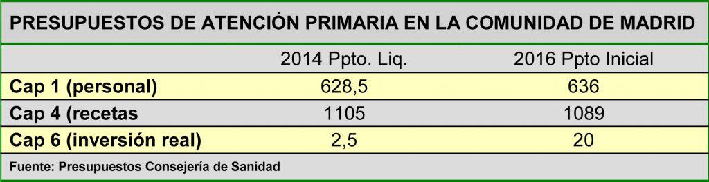 tabla_1_presupuestos