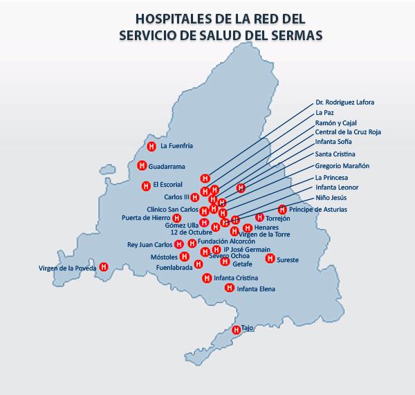 Distribución de los hospitales del SERMAS